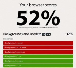 CSS3 TestCSS3 test
