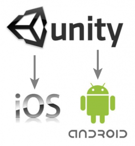 unity2mobile